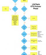 Process.001